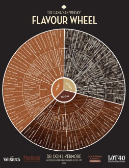 72384_CORBYS_WHISKY WHEEL_8x11_4pc.indd